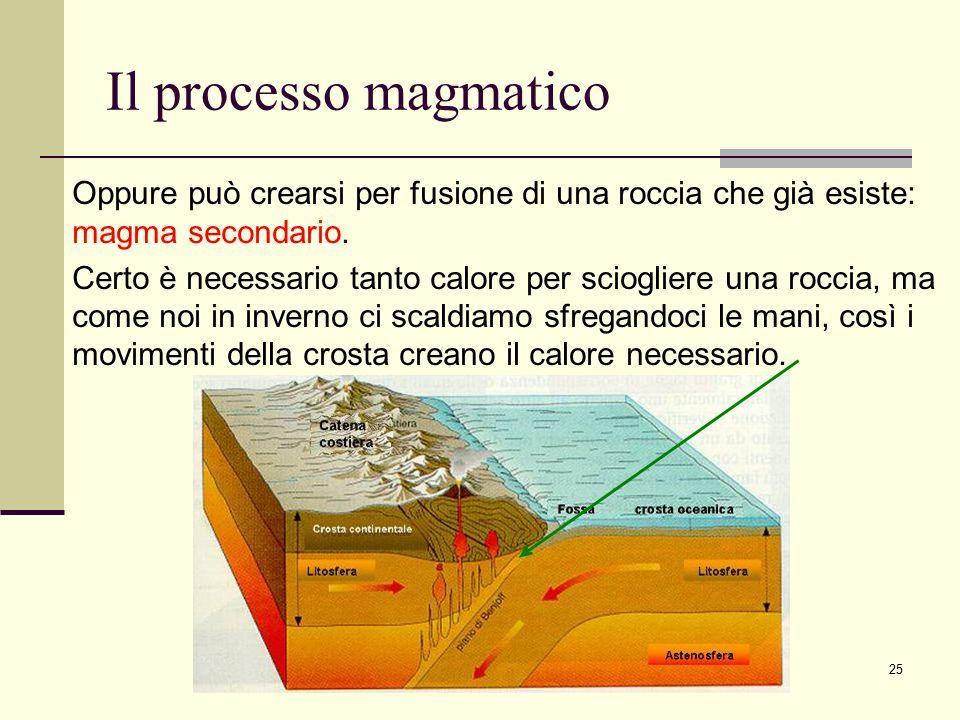 Il processo magmatico Oppure può crearsi per fusione di una roccia che già esiste: magma secondario.