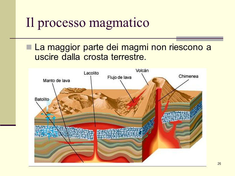 Il processo magmatico La maggior parte dei magmi non riescono a uscire dalla crosta terrestre.