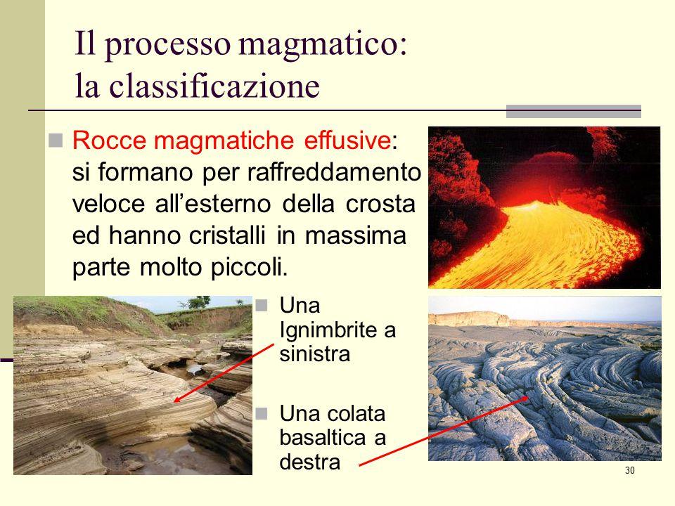 Il processo magmatico: la classificazione