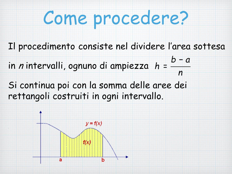 Come procedere Il procedimento consiste nel dividere l'area sottesa