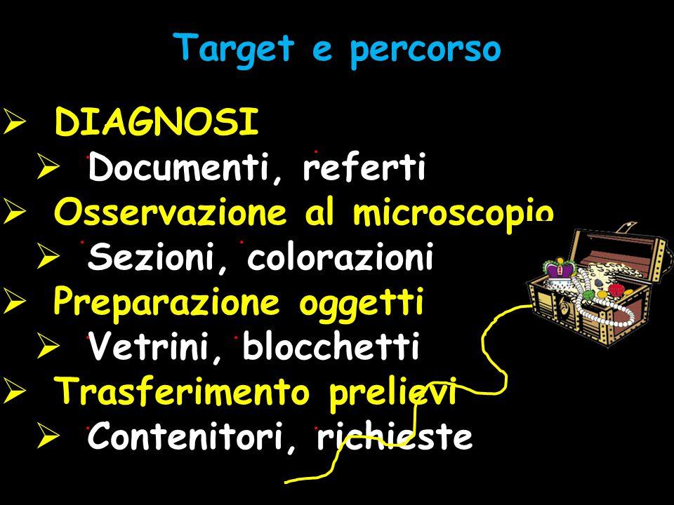 Target e percorso DIAGNOSI. Documenti, referti. Osservazione al microscopio. Sezioni, colorazioni.