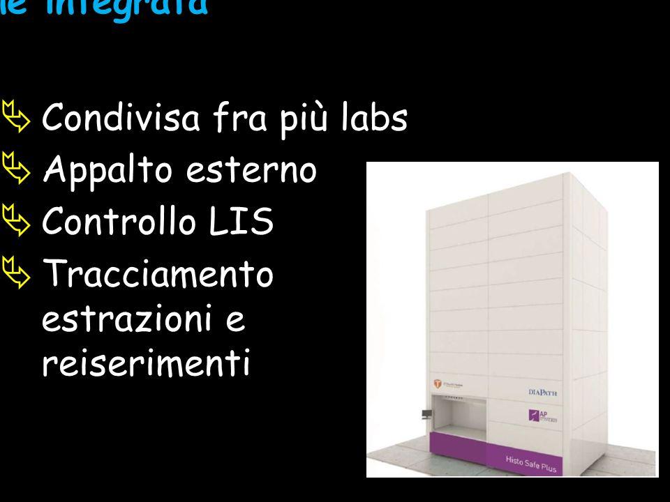 Archiviazione integrata