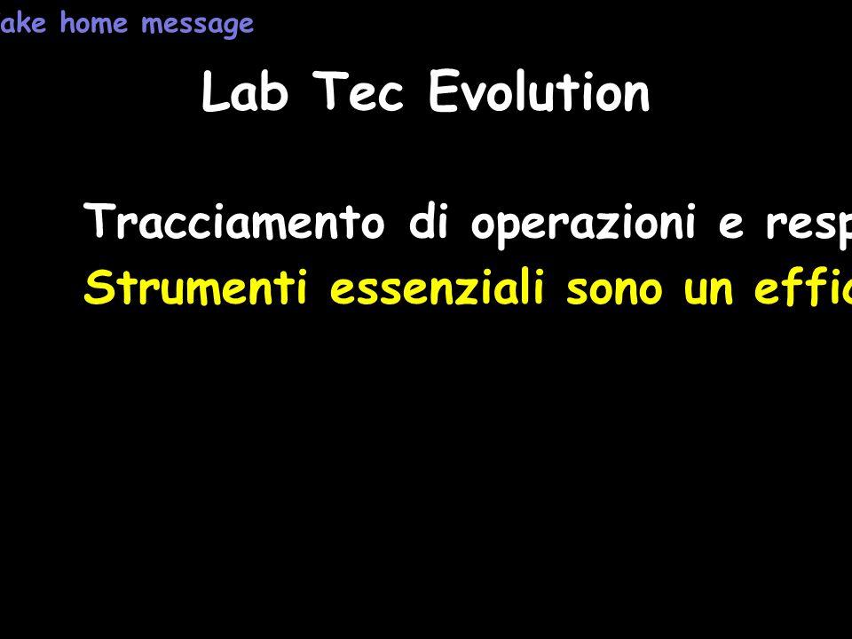 Take home message Lab Tec Evolution. Tracciamento di operazioni e responsabilità è importante nella gestione e nella VRQ.