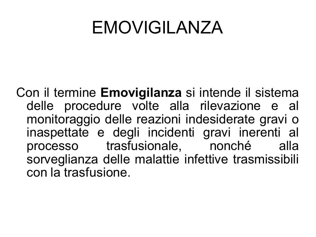EMOVIGILANZA