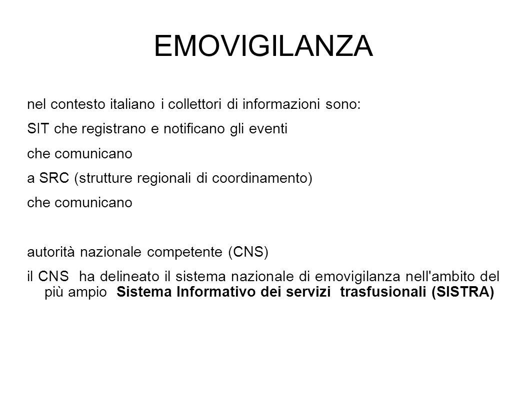 EMOVIGILANZA nel contesto italiano i collettori di informazioni sono: