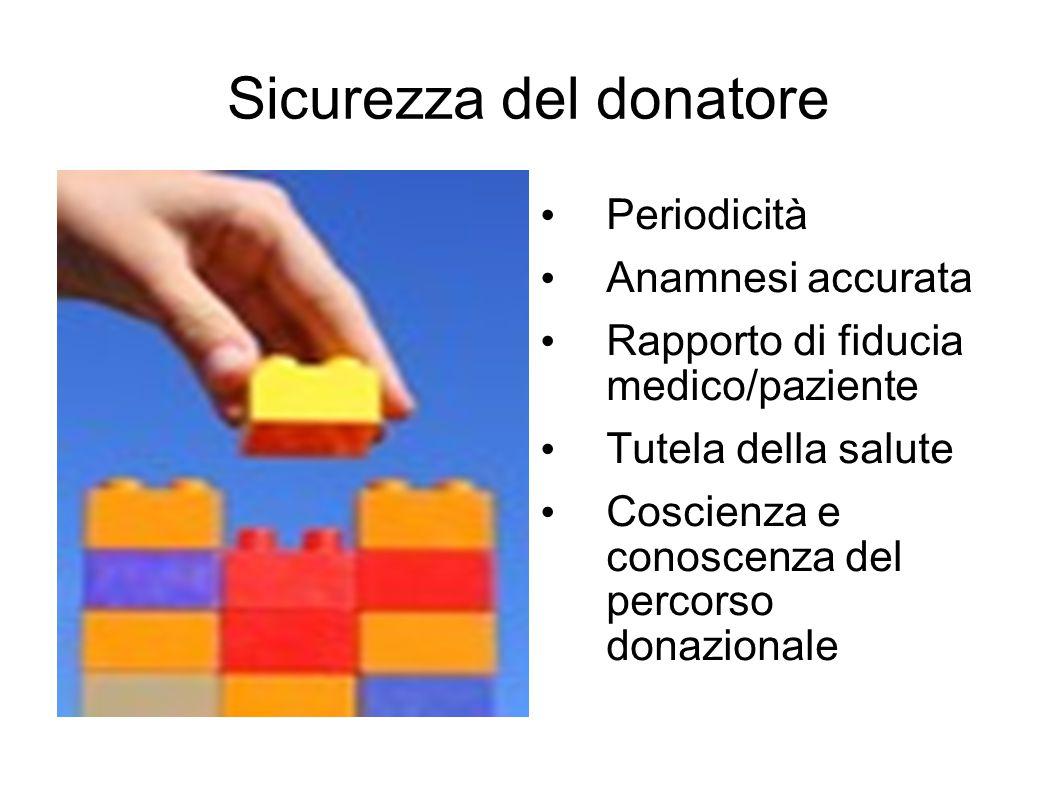 Sicurezza del donatore