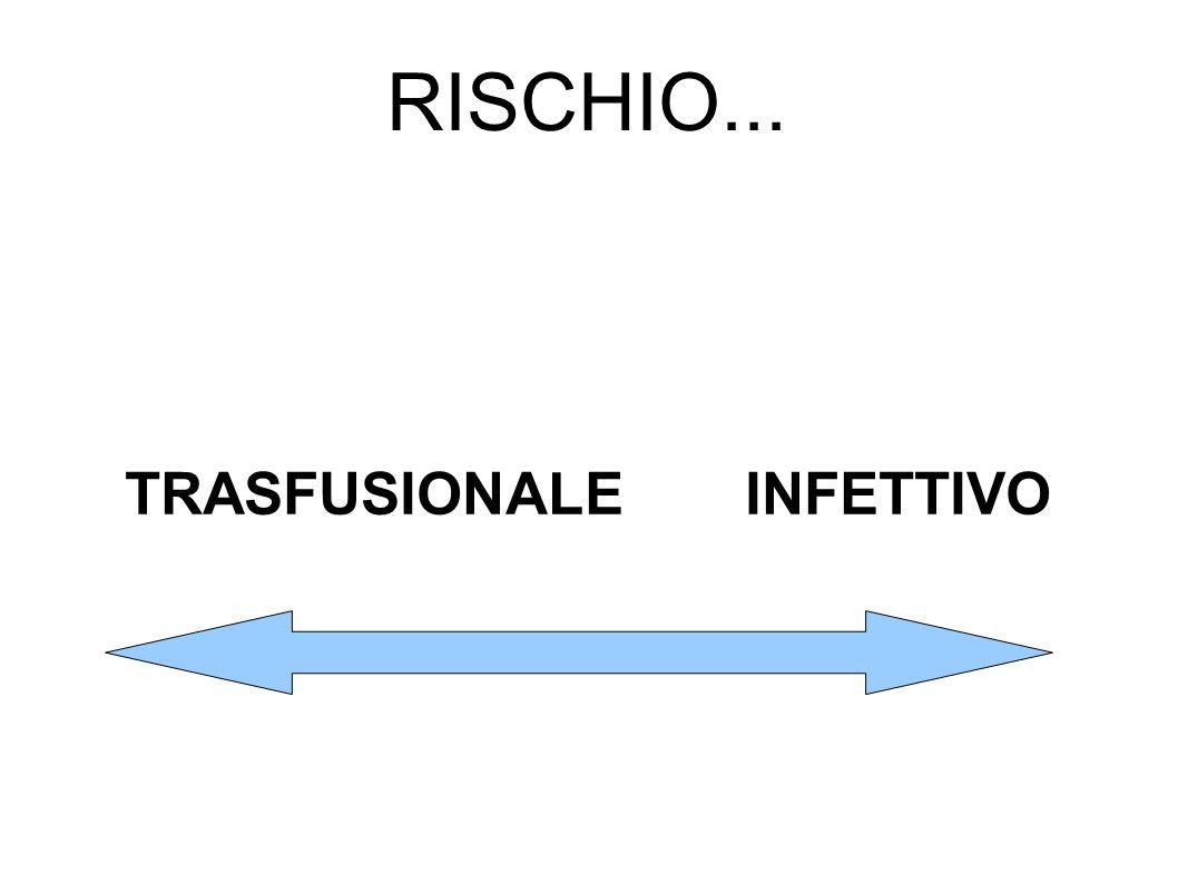 TRASFUSIONALE INFETTIVO