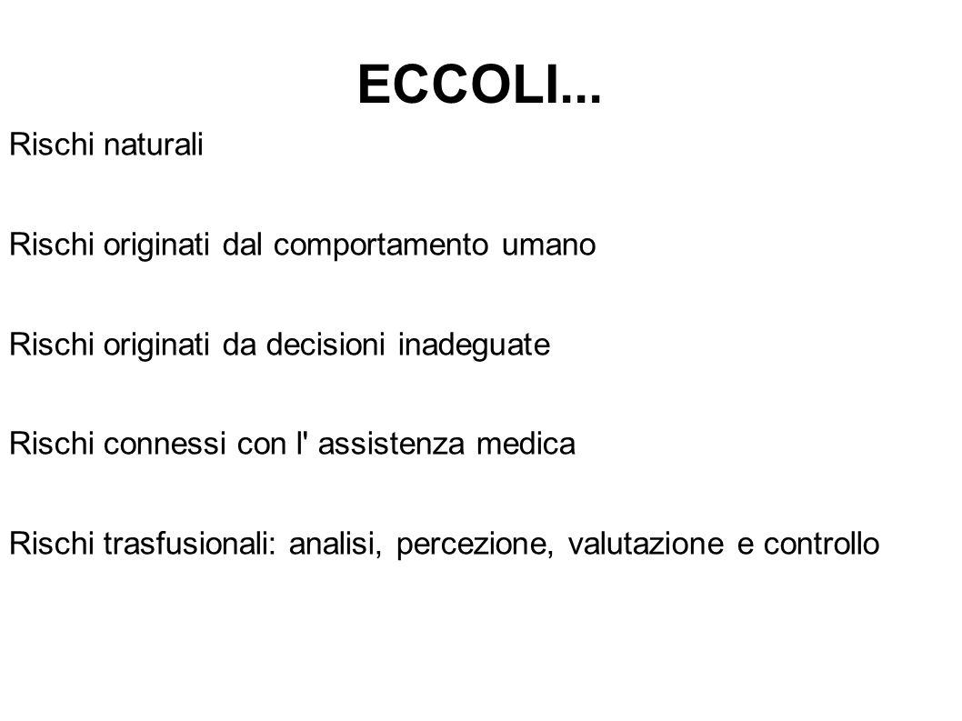 ECCOLI... Rischi naturali Rischi originati dal comportamento umano