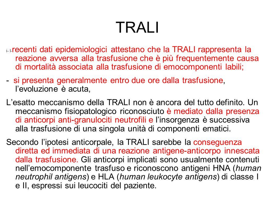 TRALI