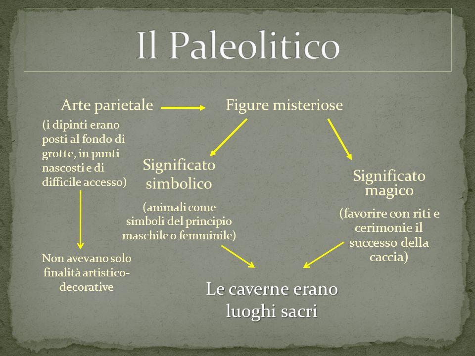 Il Paleolitico Le caverne erano luoghi sacri Arte parietale