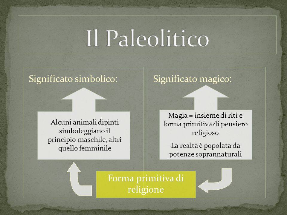 Il Paleolitico Significato simbolico: Significato magico: