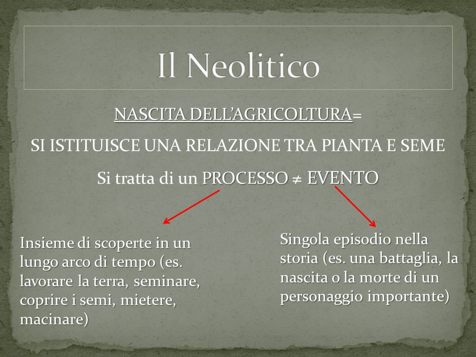 Il Neolitico NASCITA DELL'AGRICOLTURA=