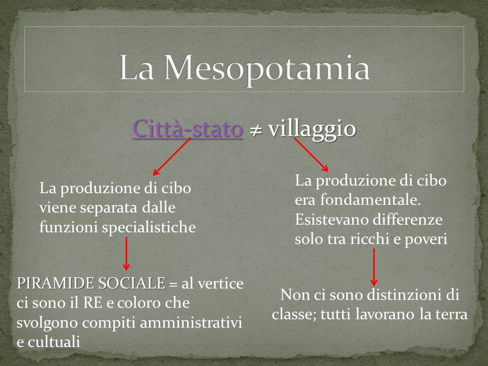 La Mesopotamia Città-stato ≠ villaggio