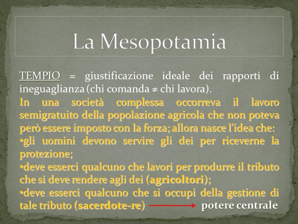 La Mesopotamia TEMPIO = giustificazione ideale dei rapporti di ineguaglianza (chi comanda ≠ chi lavora).