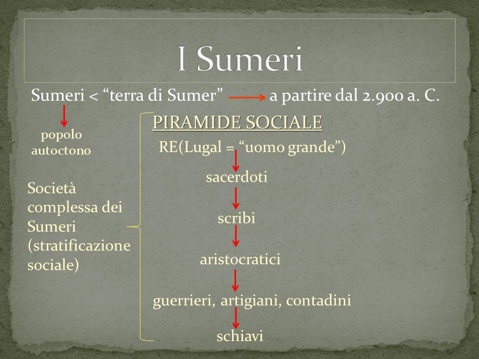 I Sumeri PIRAMIDE SOCIALE