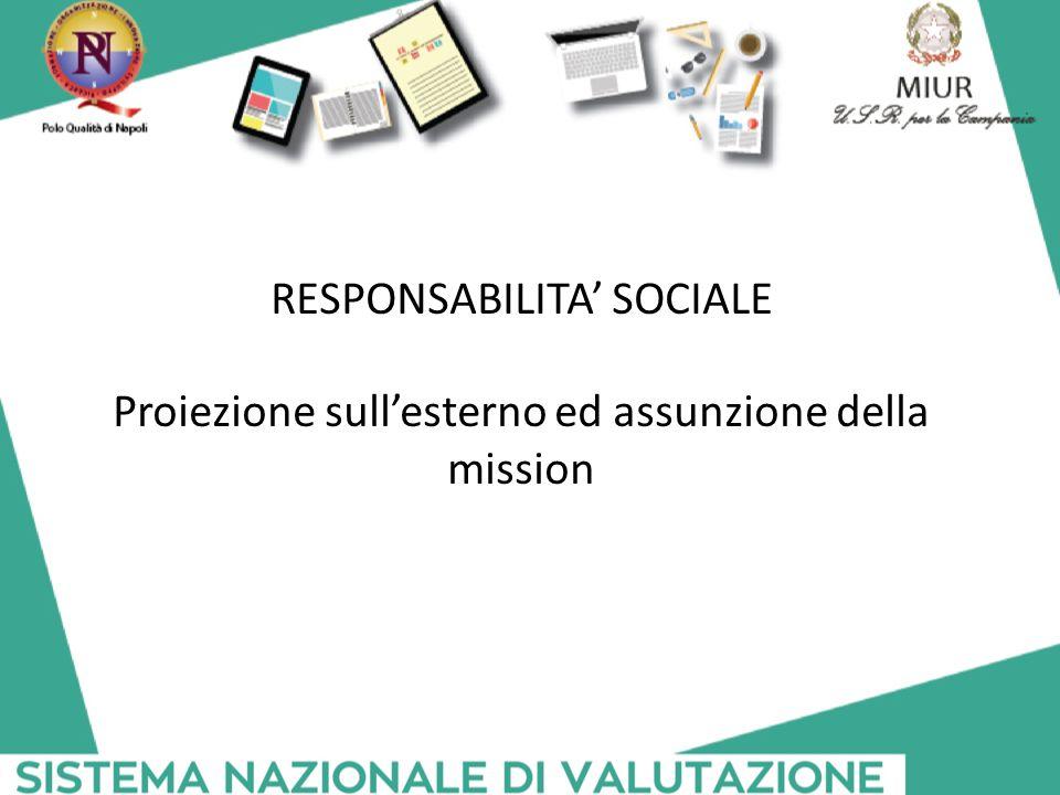 RESPONSABILITA' SOCIALE