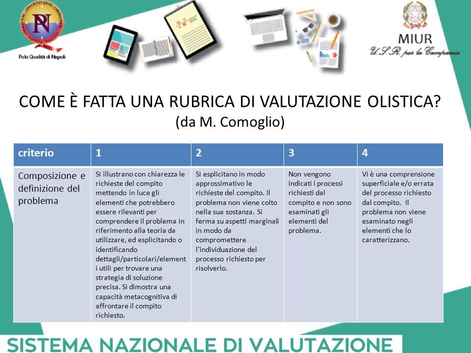 COME È FATTA UNA RUBRICA DI VALUTAZIONE OLISTICA (da M. Comoglio)