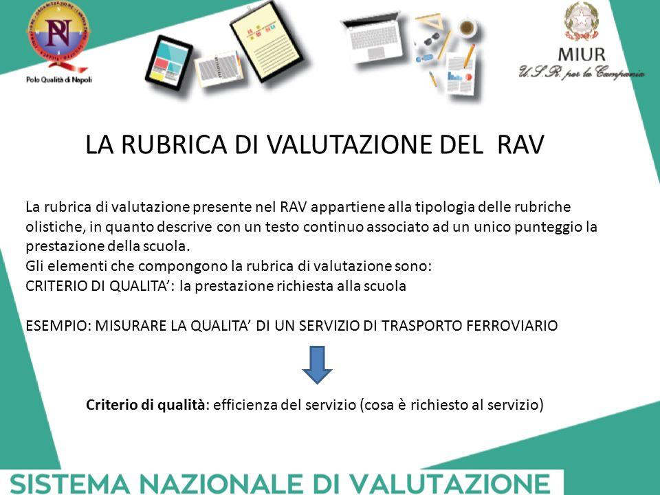 LA RUBRICA DI VALUTAZIONE DEL RAV