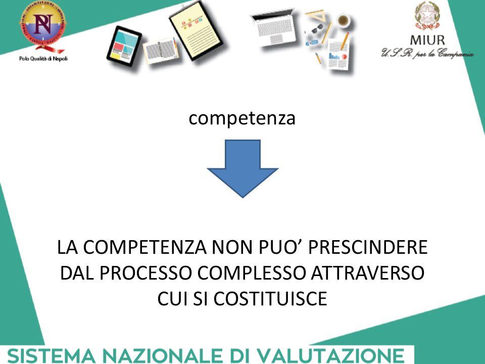 competenza LA COMPETENZA NON PUO' PRESCINDERE DAL PROCESSO COMPLESSO ATTRAVERSO CUI SI COSTITUISCE.