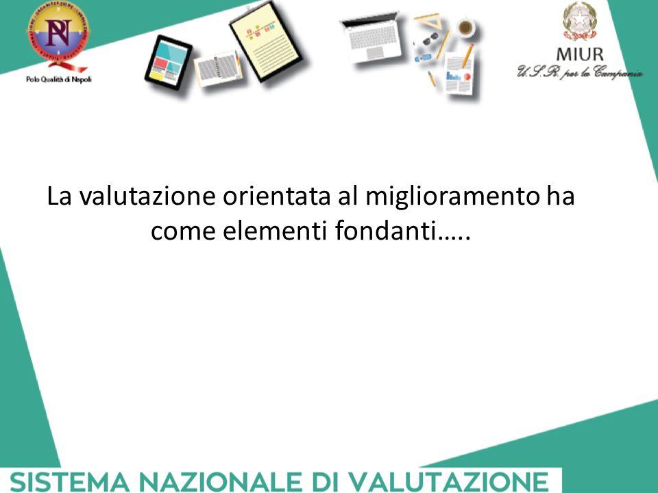 La valutazione orientata al miglioramento ha come elementi fondanti…..