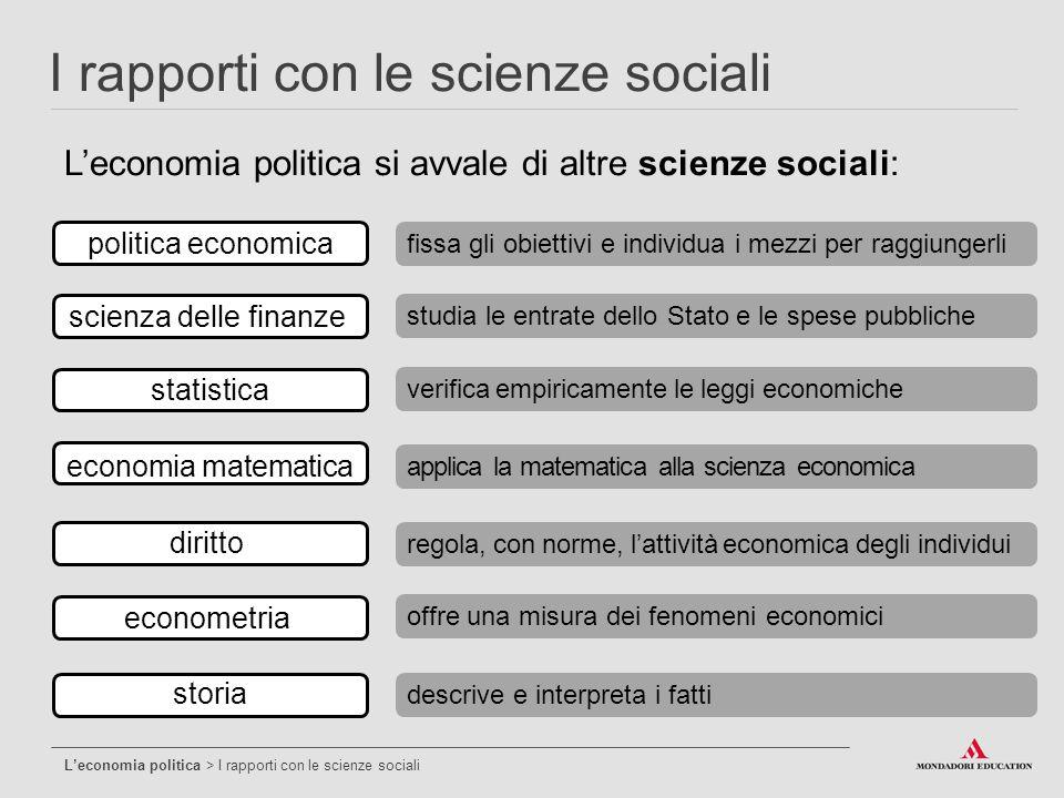 I rapporti con le scienze sociali
