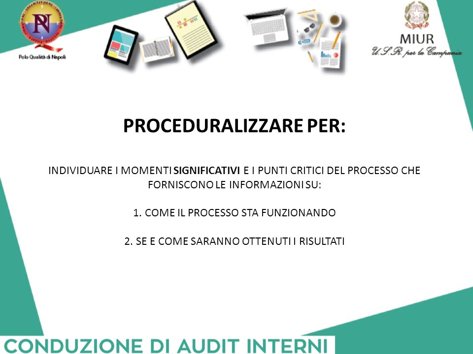 PROCEDURALIZZARE PER: