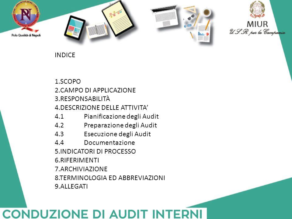 INDICE 1.SCOPO. 2.CAMPO DI APPLICAZIONE. 3.RESPONSABILITÀ. 4.DESCRIZIONE DELLE ATTIVITA' 4.1 Pianificazione degli Audit.