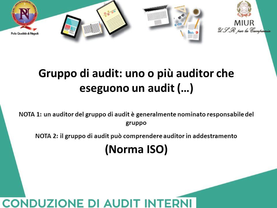 Gruppo di audit: uno o più auditor che eseguono un audit (…)