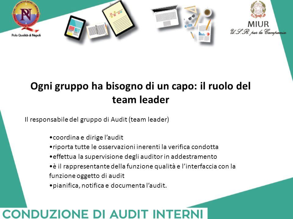 Ogni gruppo ha bisogno di un capo: il ruolo del team leader