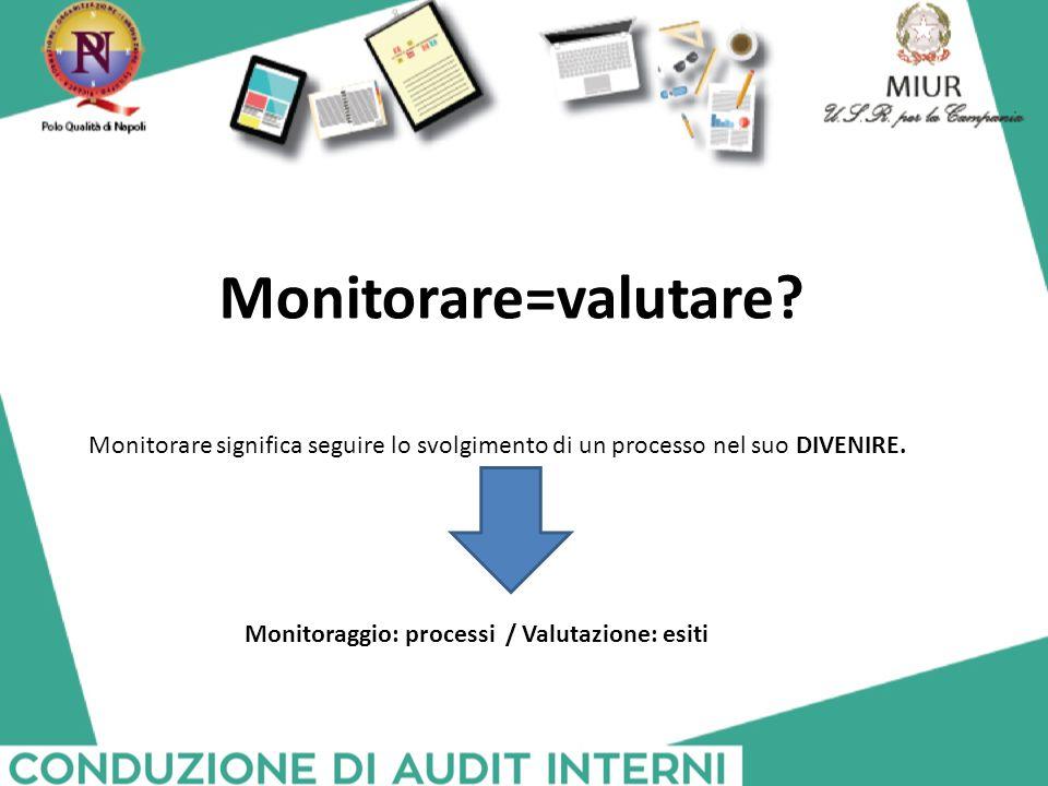 Monitorare=valutare. Monitorare significa seguire lo svolgimento di un processo nel suo DIVENIRE.