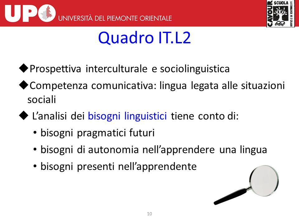 Destinatari Questionario con 20 domande sociolinguistiche somministrato ai genitori di alunni stranieri che frequentano I.C. Bovio-Cavour.