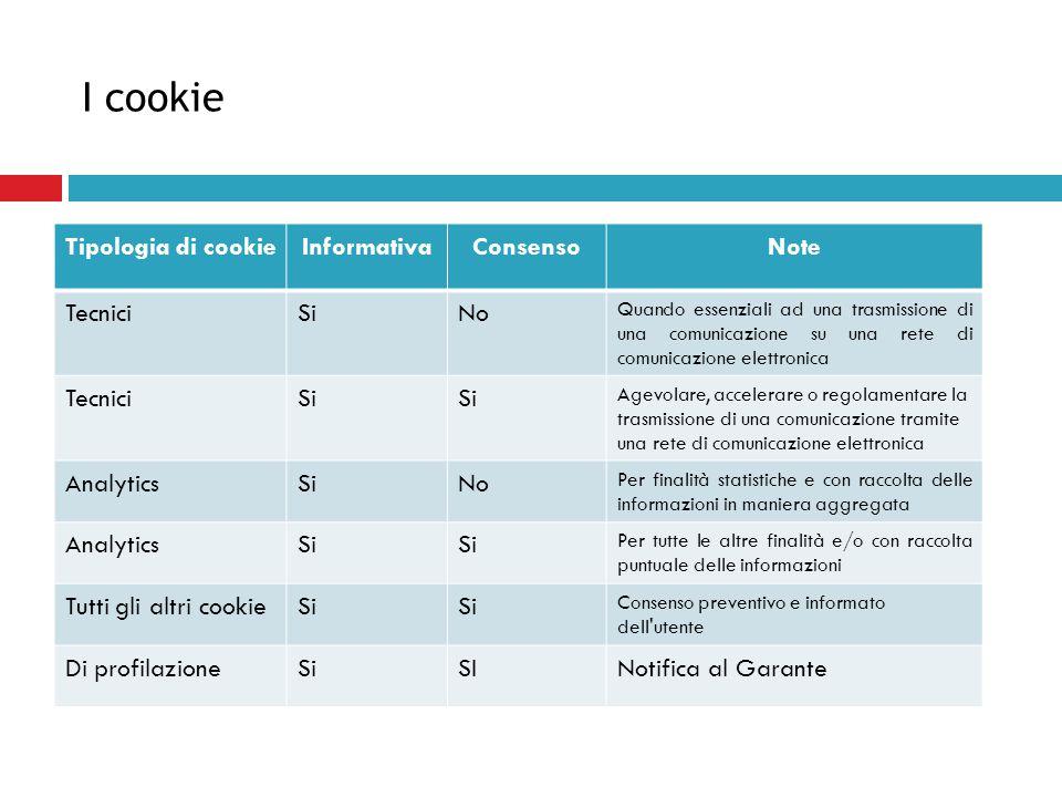 I cookie Tipologia di cookie Informativa Consenso Note Tecnici Si No