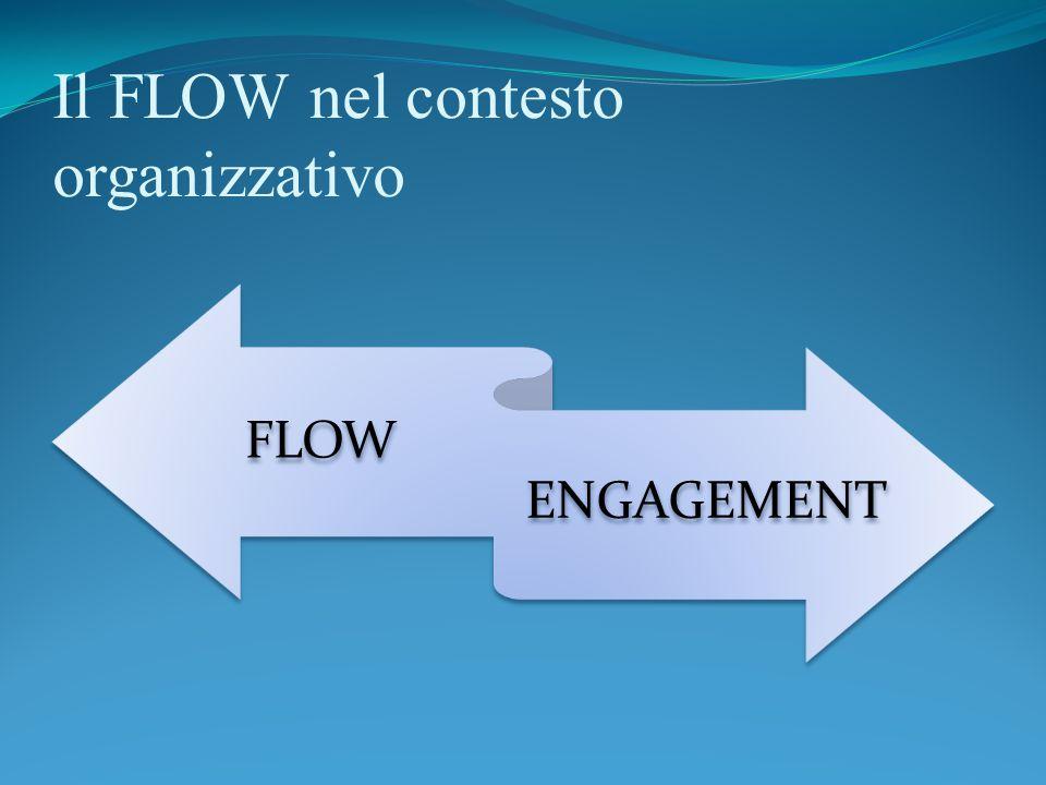 Il FLOW nel contesto organizzativo