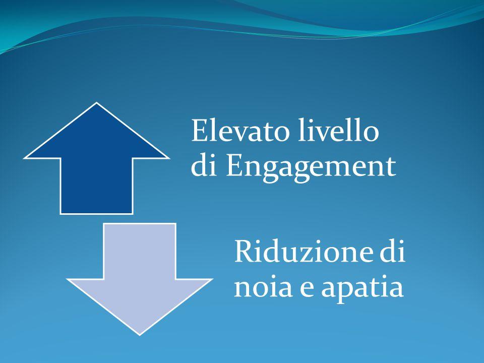 Elevato livello di Engagement