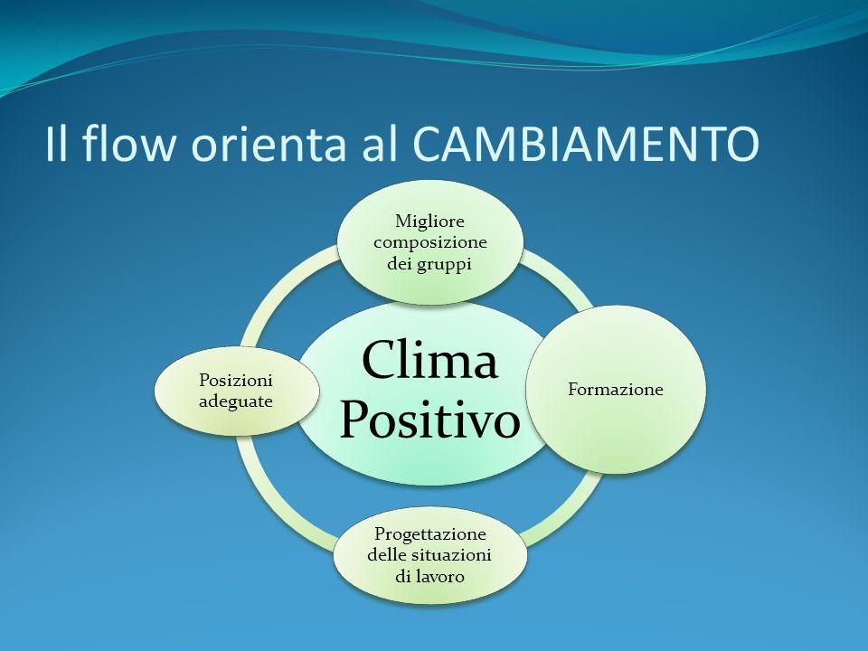 Il flow orienta al CAMBIAMENTO