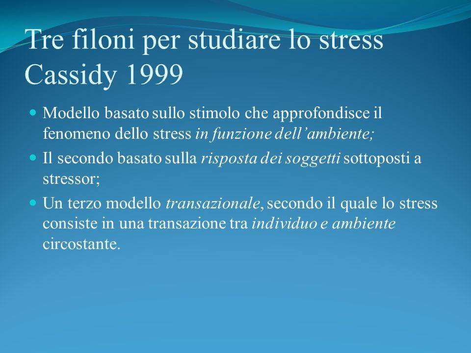 Tre filoni per studiare lo stress Cassidy 1999