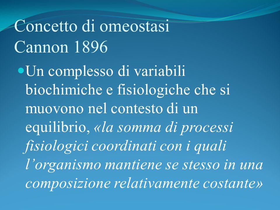 Concetto di omeostasi Cannon 1896