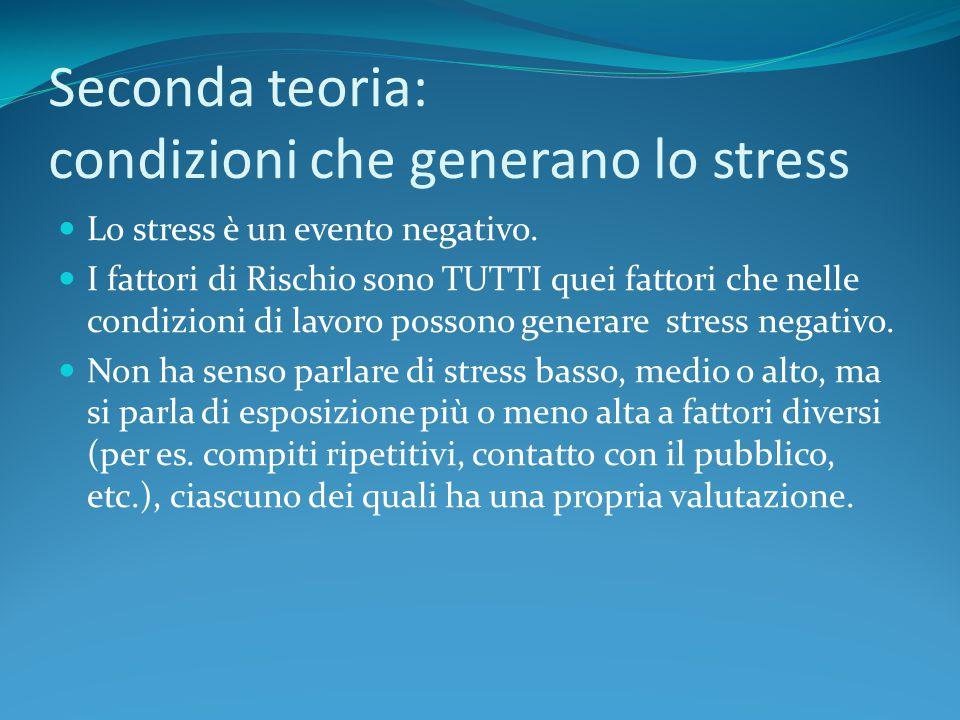 Seconda teoria: condizioni che generano lo stress