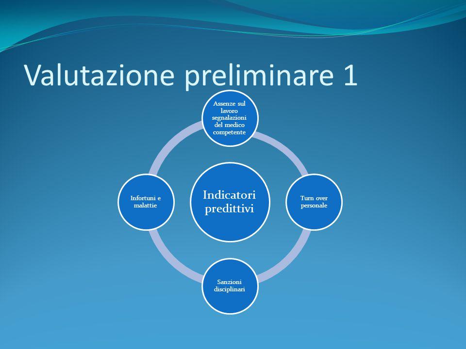 Valutazione preliminare 1