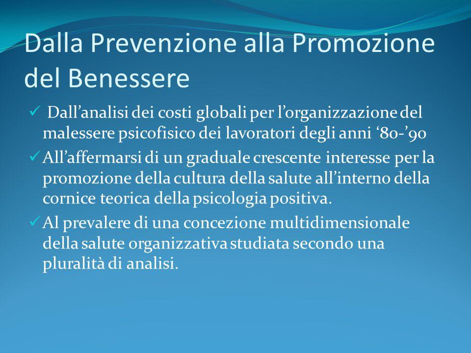 Dalla Prevenzione alla Promozione del Benessere