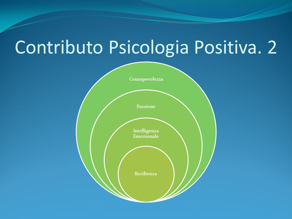 Contributo Psicologia Positiva. 2