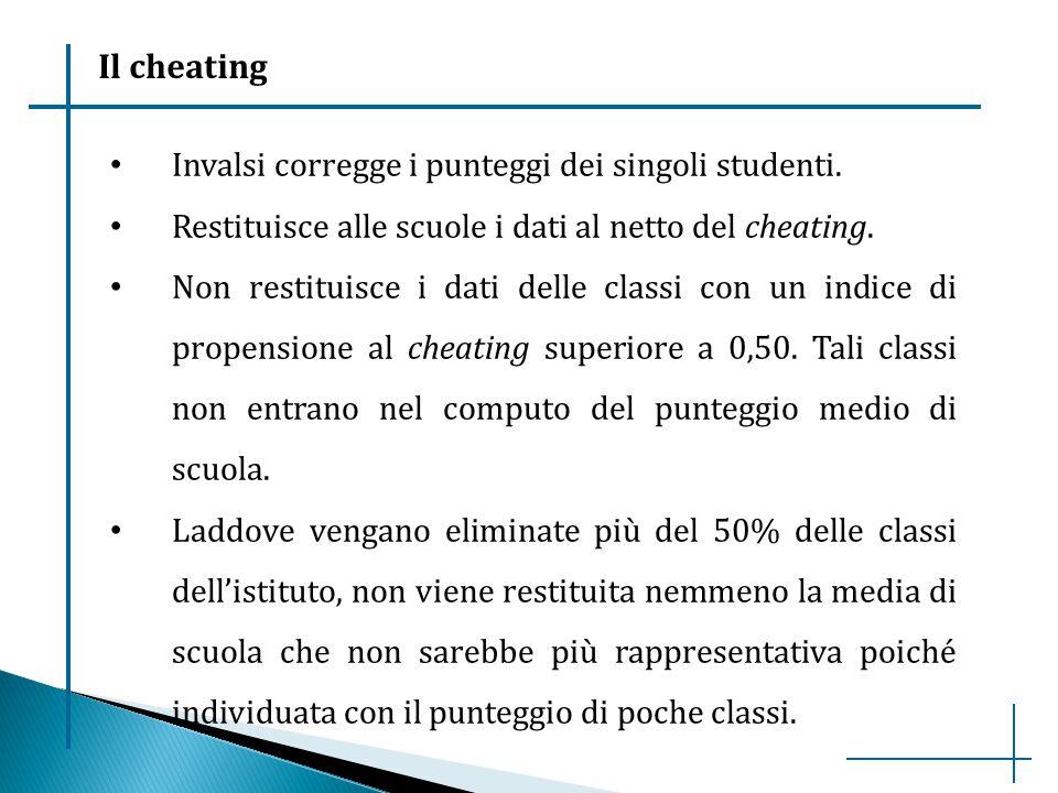 Il cheating Invalsi corregge i punteggi dei singoli studenti.