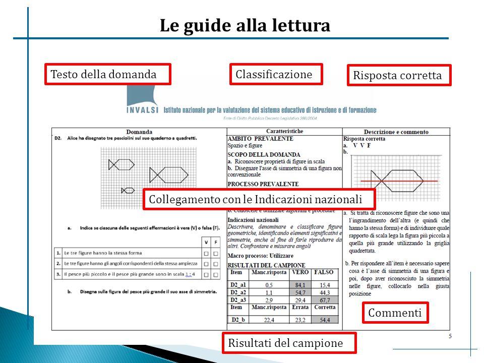 Le guide alla lettura Testo della domanda Classificazione