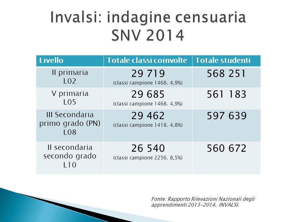 Invalsi: indagine censuaria SNV 2014