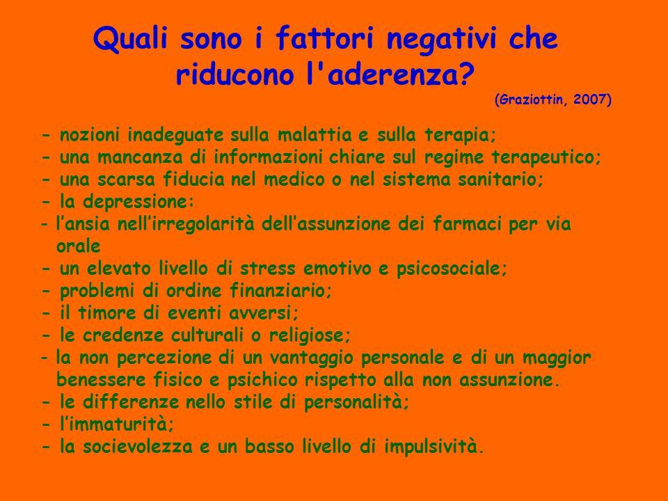Quali sono i fattori negativi che riducono l aderenza