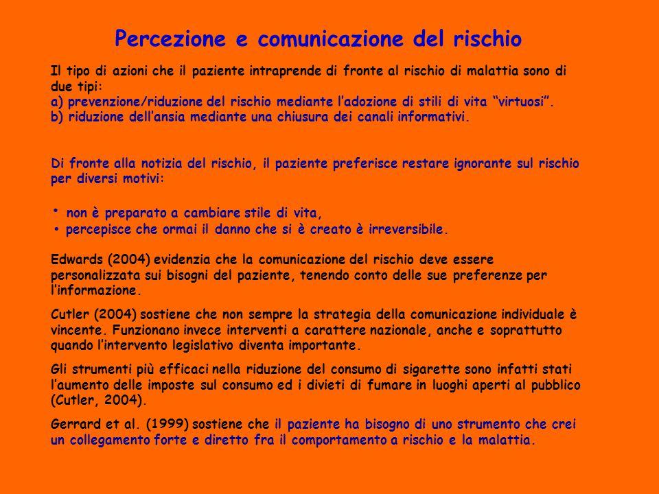 Percezione e comunicazione del rischio