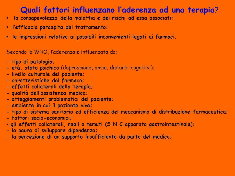 Quali fattori influenzano l'aderenza ad una terapia