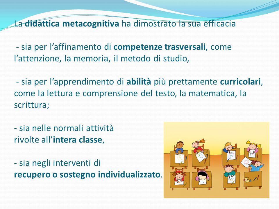 La didattica metacognitiva ha dimostrato la sua efficacia - sia per l'affinamento di competenze trasversali, come l'attenzione, la memoria, il metodo di studio, - sia per l'apprendimento di abilità più prettamente curricolari, come la lettura e comprensione del testo, la matematica, la scrittura; - sia nelle normali attività rivolte all'intera classe, - sia negli interventi di recupero o sostegno individualizzato.