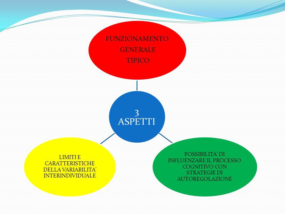 LIMITI E CARATTERISTICHE DELLA VARIABILITA' INTERINDIVIDUALE