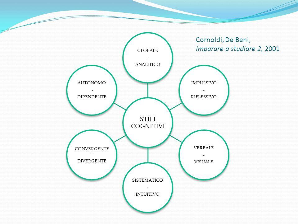 Cornoldi, De Beni, Imparare a studiare 2, 2001